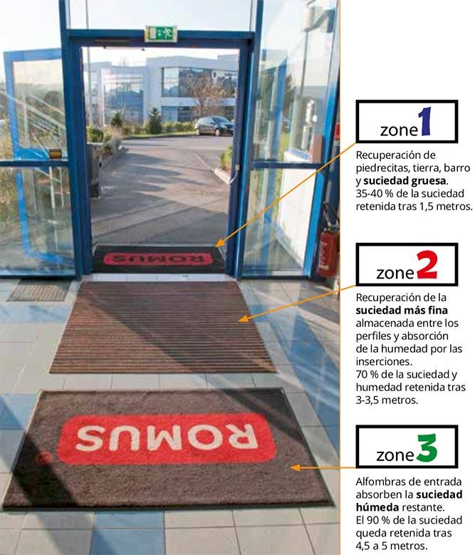 esquema piso residencial CREATION 30 y 55 de Gerflor